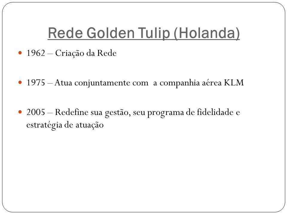 Rede Golden Tulip (Holanda) 1962 – Criação da Rede 1975 – Atua conjuntamente com a companhia aérea KLM 2005 – Redefine sua gestão, seu programa de fid