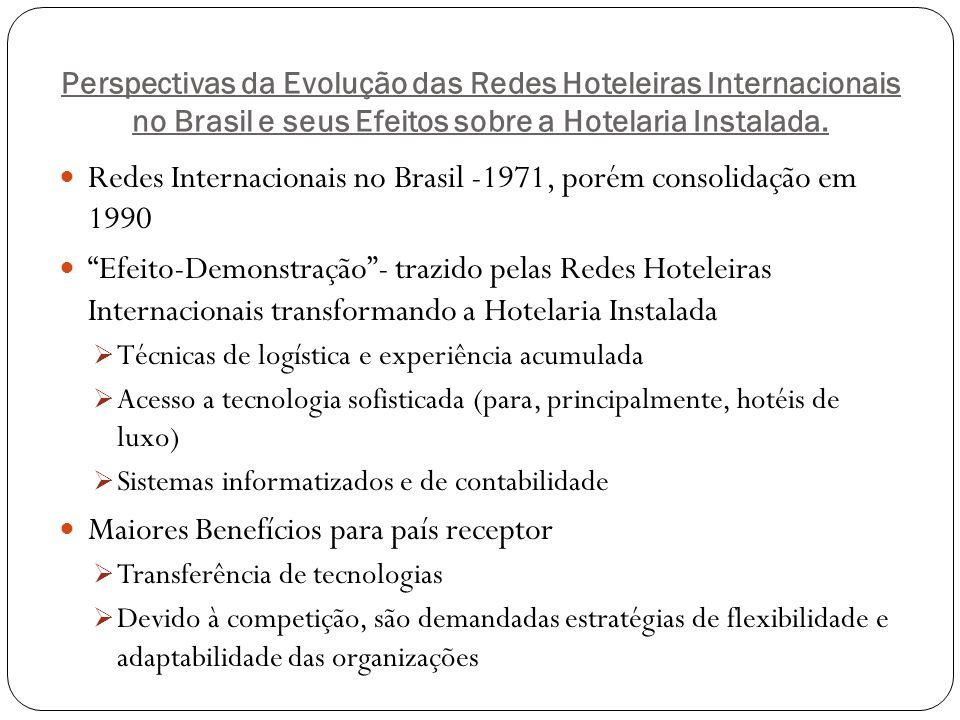 Perspectivas da Evolução das Redes Hoteleiras Internacionais no Brasil e seus Efeitos sobre a Hotelaria Instalada. Redes Internacionais no Brasil -197