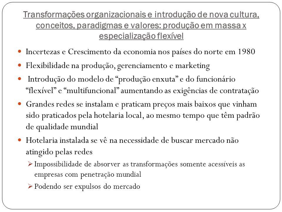 Transformações organizacionais e introdução de nova cultura, conceitos, paradigmas e valores: produção em massa x especialização flexível Incertezas e