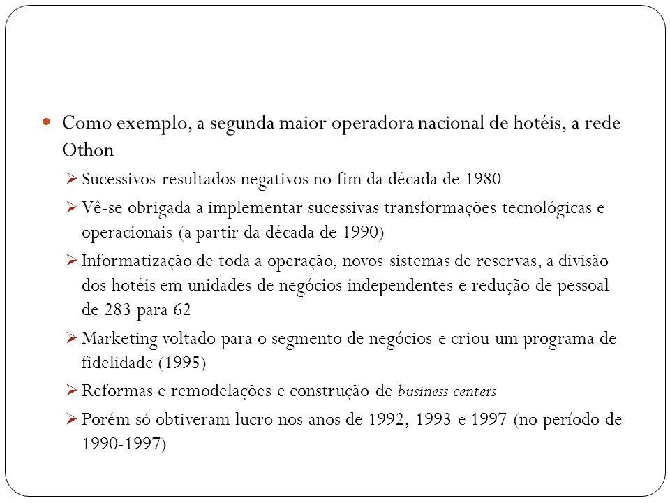Como exemplo, a segunda maior operadora nacional de hotéis, a rede Othon Sucessivos resultados negativos no fim da década de 1980 Vê-se obrigada a imp