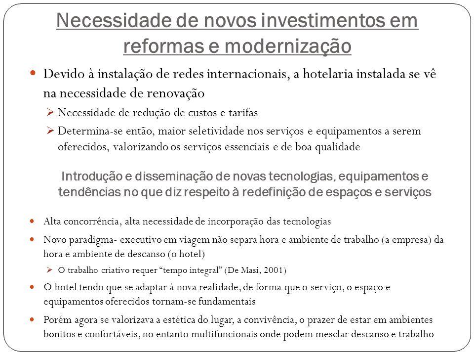 Necessidade de novos investimentos em reformas e modernização Devido à instalação de redes internacionais, a hotelaria instalada se vê na necessidade
