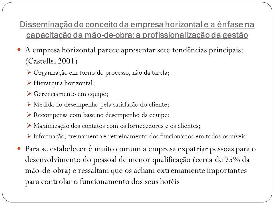 Disseminação do conceito da empresa horizontal e a ênfase na capacitação da mão-de-obra: a profissionalização da gestão A empresa horizontal parece ap