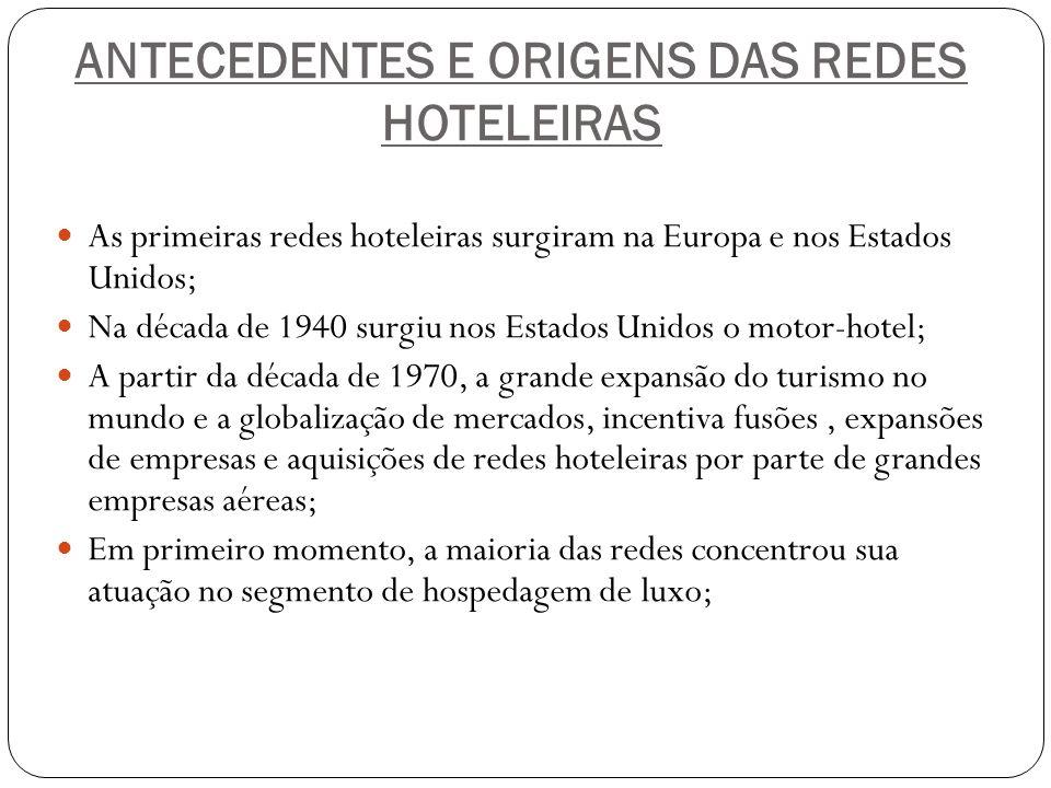 ANTECEDENTES E ORIGENS DAS REDES HOTELEIRAS As primeiras redes hoteleiras surgiram na Europa e nos Estados Unidos; Na década de 1940 surgiu nos Estado