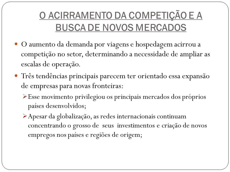 O ACIRRAMENTO DA COMPETIÇÃO E A BUSCA DE NOVOS MERCADOS O aumento da demanda por viagens e hospedagem acirrou a competição no setor, determinando a ne