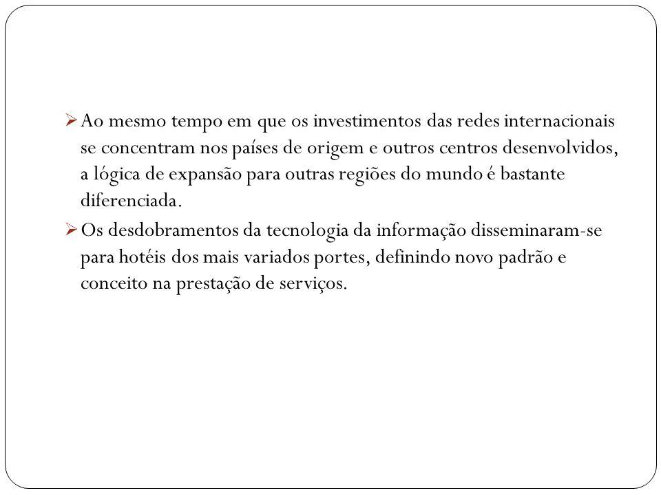 Perspectivas da Evolução das Redes Hoteleiras Internacionais no Brasil e seus Efeitos sobre a Hotelaria Instalada.