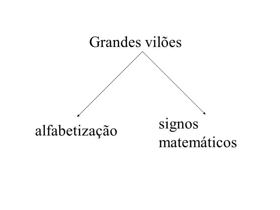 História A mensuração das diferenças individuais – Galton, Binet – classificação capazes e incapazes.