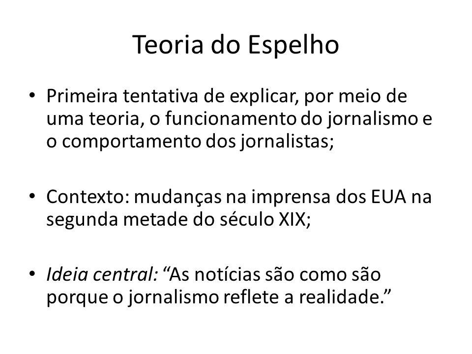 Teoria do Espelho Primeira tentativa de explicar, por meio de uma teoria, o funcionamento do jornalismo e o comportamento dos jornalistas; Contexto: mudanças na imprensa dos EUA na segunda metade do século XIX; Ideia central: As notícias são como são porque o jornalismo reflete a realidade.