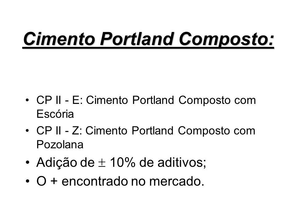 Cimento Portland Composto: CP II - E: Cimento Portland Composto com Escória CP II - Z: Cimento Portland Composto com Pozolana Adição de 10% de aditivo