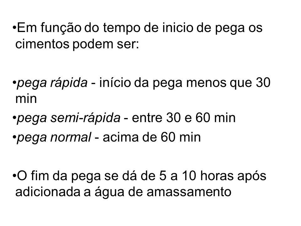 Em função do tempo de inicio de pega os cimentos podem ser: pega rápida - início da pega menos que 30 min pega semi-rápida - entre 30 e 60 min pega no