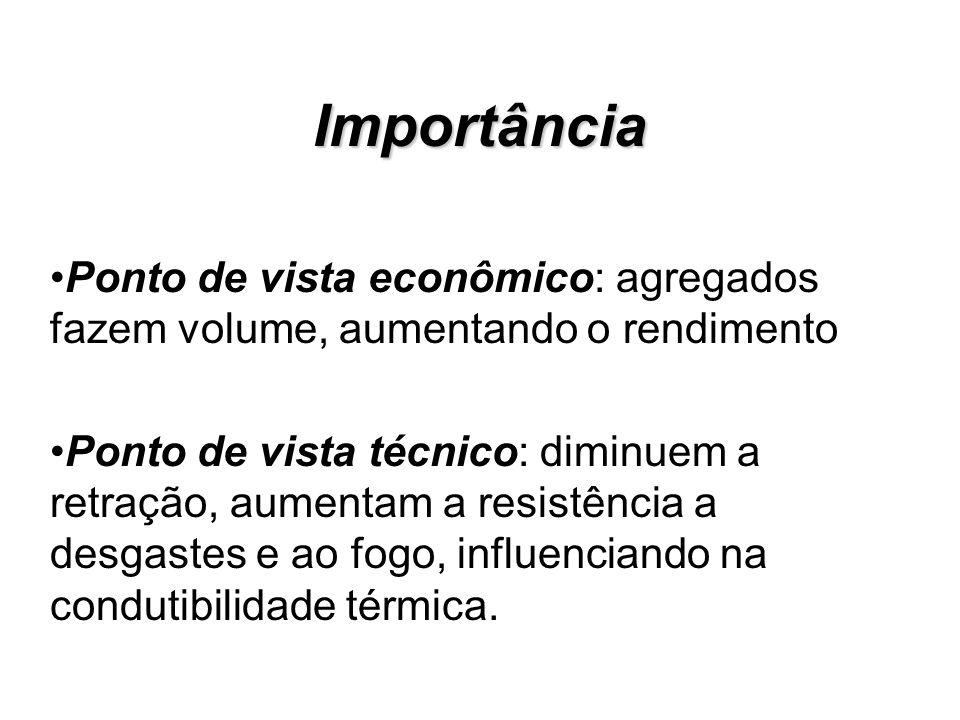 Importância Ponto de vista econômico: agregados fazem volume, aumentando o rendimento Ponto de vista técnico: diminuem a retração, aumentam a resistên