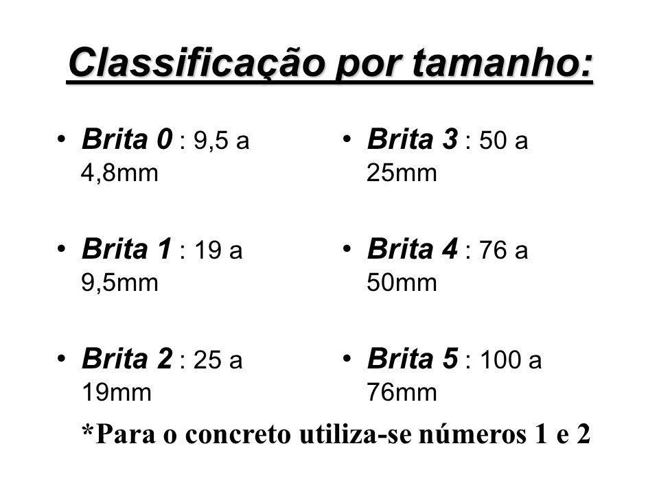 Classificação por tamanho: Brita 0 : 9,5 a 4,8mm Brita 1 : 19 a 9,5mm Brita 2 : 25 a 19mm Brita 3 : 50 a 25mm Brita 4 : 76 a 50mm Brita 5 : 100 a 76mm