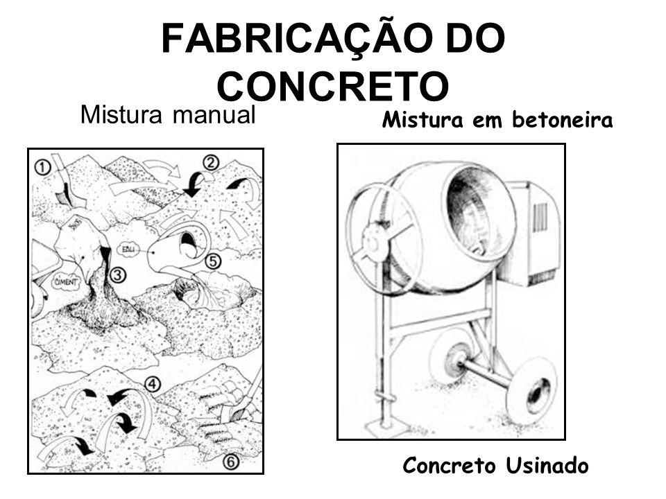 FABRICAÇÃO DO CONCRETO Mistura manual Mistura em betoneira Concreto Usinado