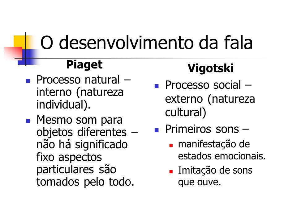 O desenvolvimento da fala Piaget Processo natural – interno (natureza individual). Mesmo som para objetos diferentes – não há significado fixo aspecto