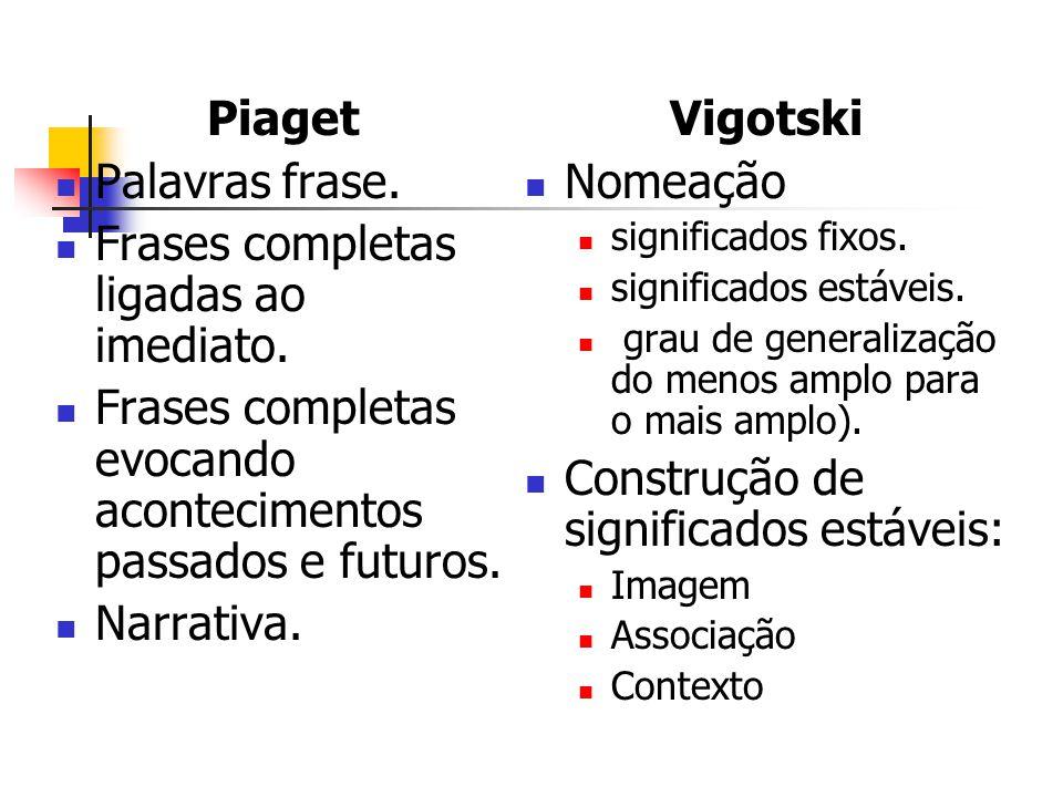Piaget Palavras frase. Frases completas ligadas ao imediato. Frases completas evocando acontecimentos passados e futuros. Narrativa. Vigotski Nomeação