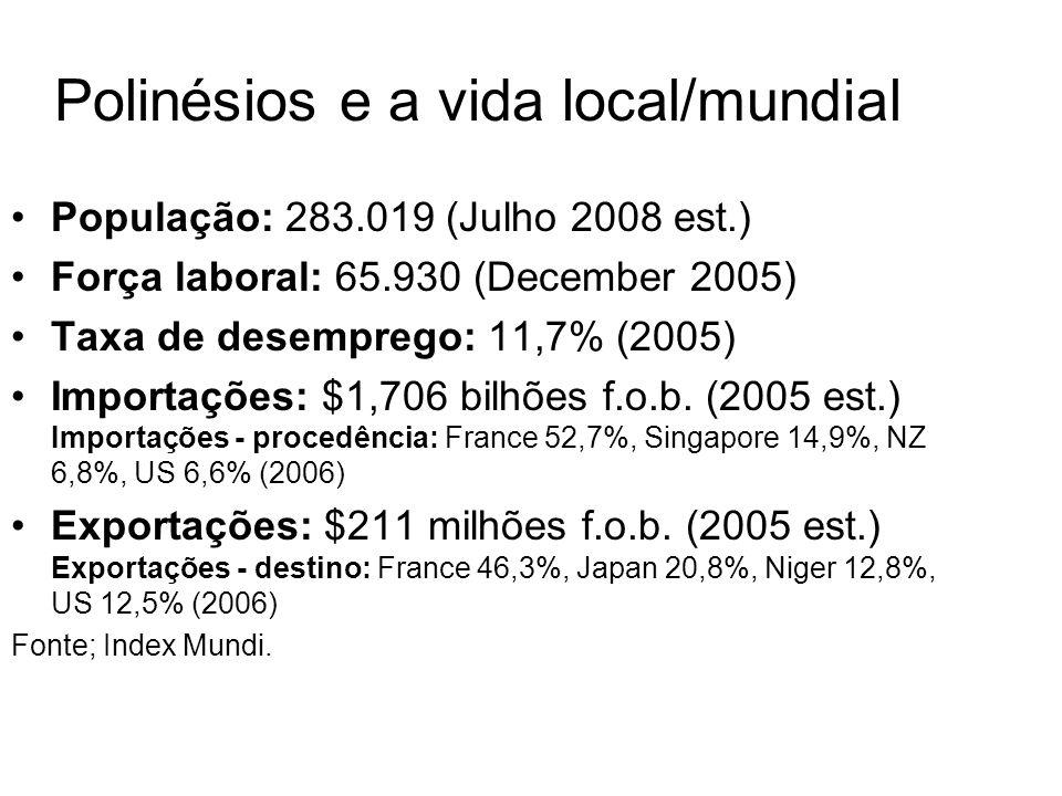 Polinésios e a vida local/mundial População: 283.019 (Julho 2008 est.) Força laboral: 65.930 (December 2005) Taxa de desemprego: 11,7% (2005) Importaç