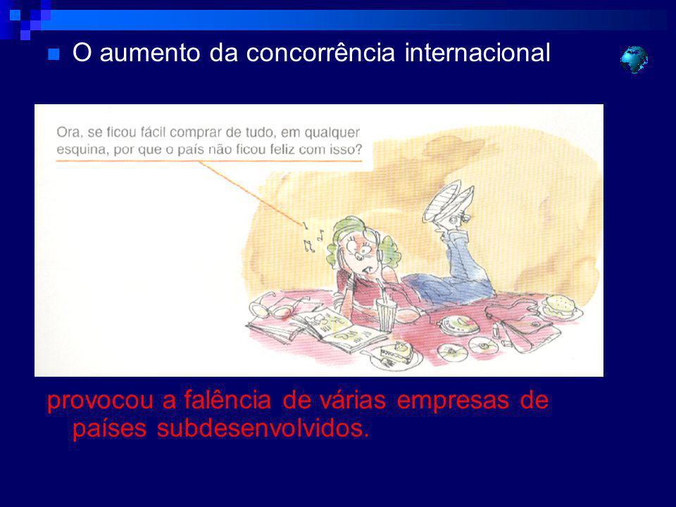 O aumento da concorrência internacional provocou a falência de várias empresas de países subdesenvolvidos.