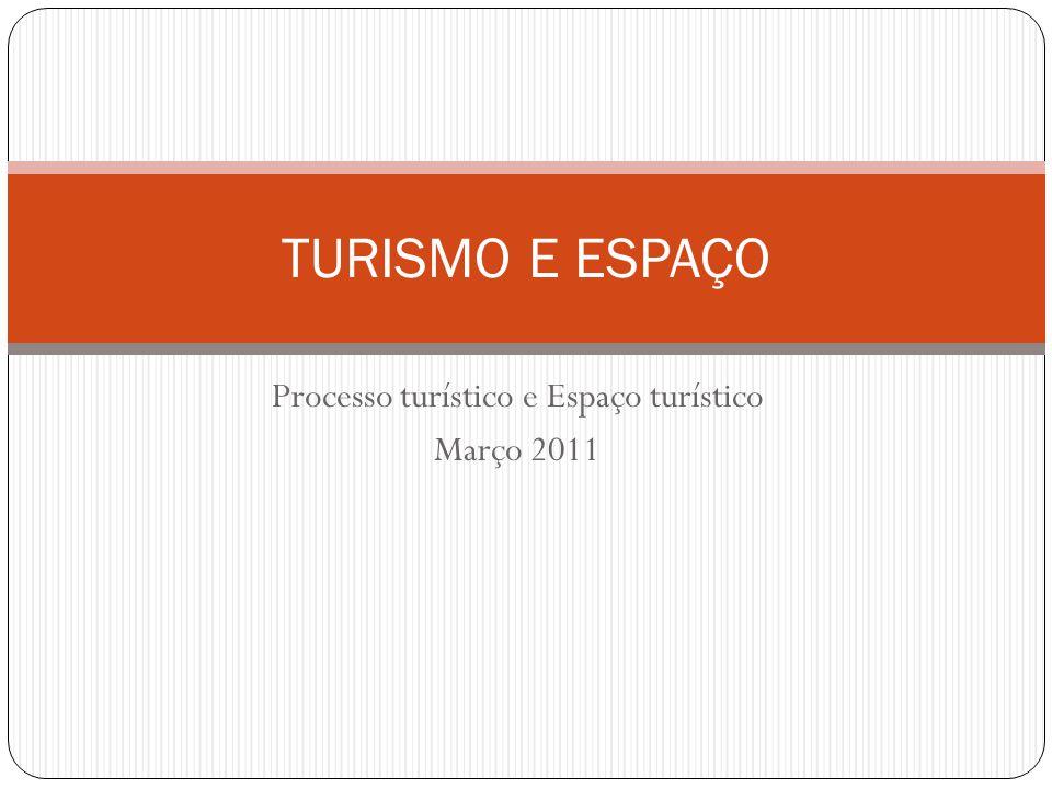 Processo turístico e Espaço turístico Março 2011 TURISMO E ESPAÇO