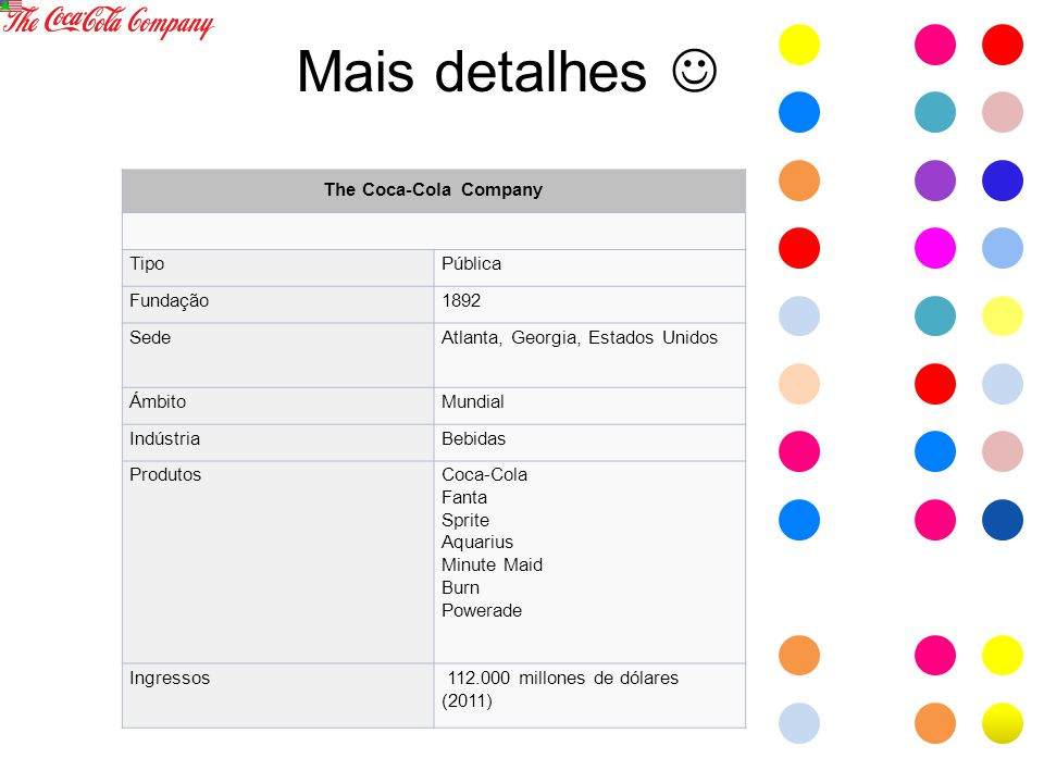 O produto Coca-Cola é um refrigerante efervescente vendido em lojas, restaurantes e máquinas de venda em mais de 200 países.