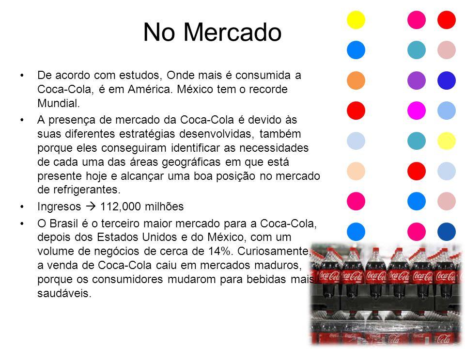 O Principal Concorrênte Hoje Pepsi Co.