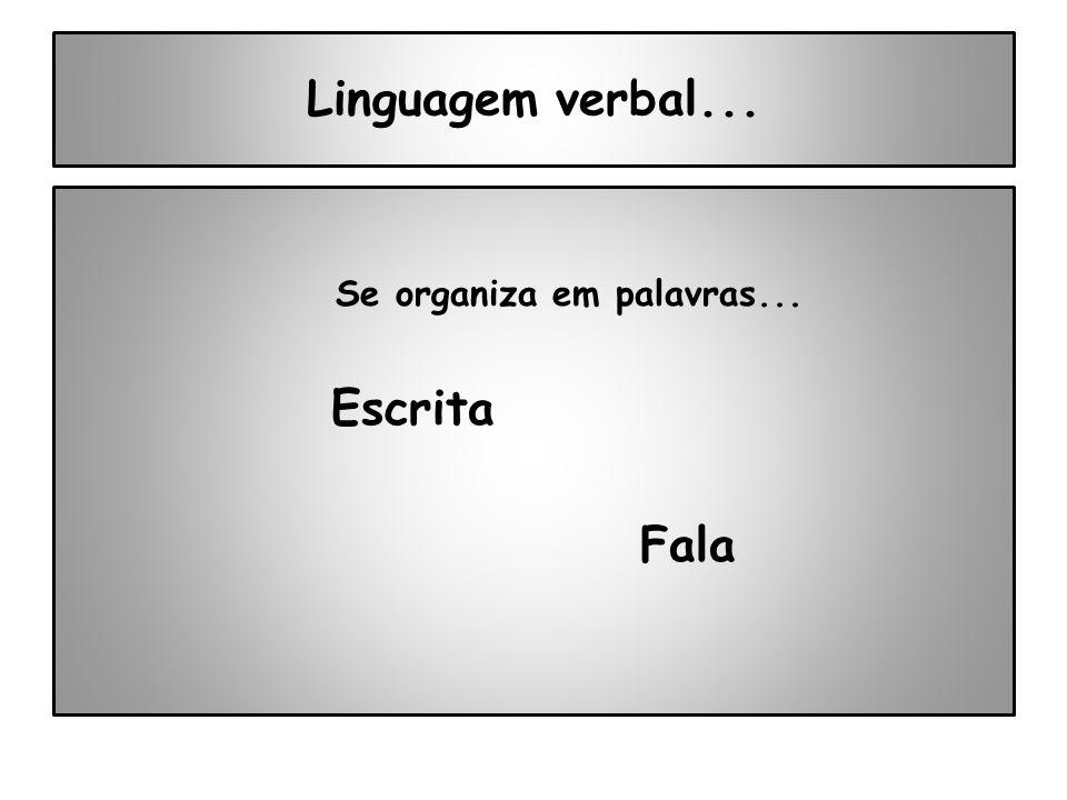 Linguagem verbal... Se organiza em palavras... Escrita Fala
