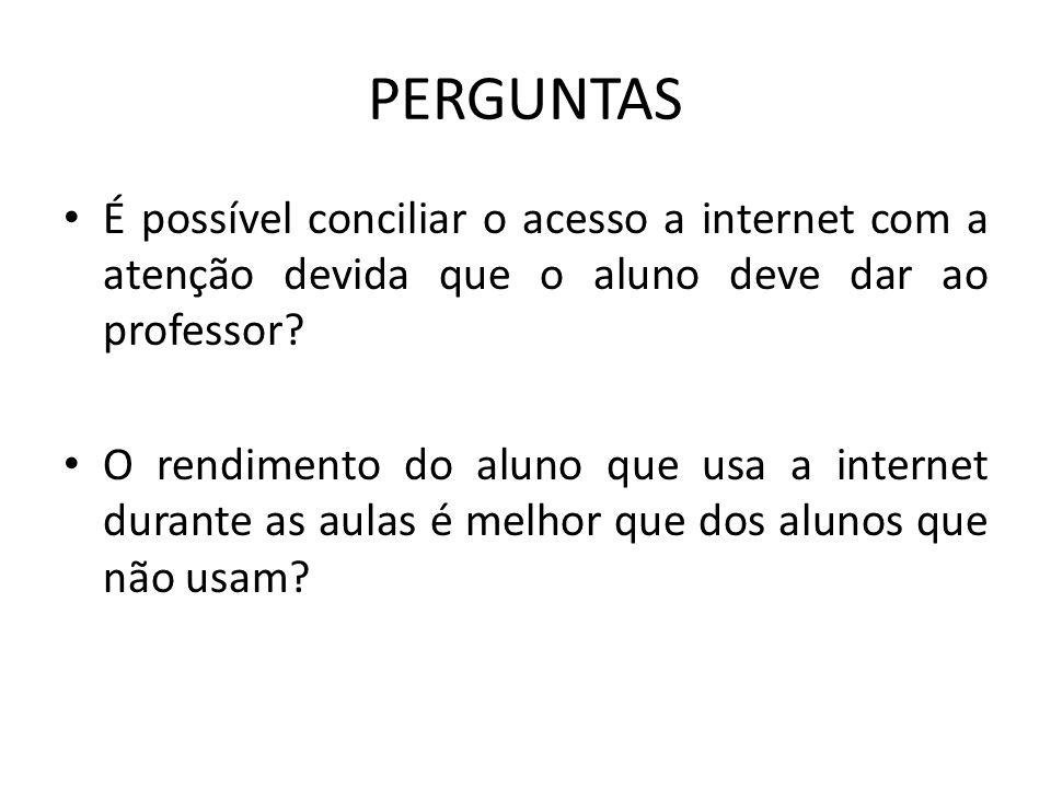 PERGUNTAS É possível conciliar o acesso a internet com a atenção devida que o aluno deve dar ao professor? O rendimento do aluno que usa a internet du