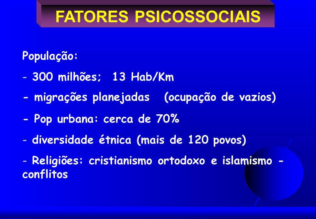 FATORES PSICOSSOCIAIS População: - 300 milhões; 13 Hab/Km - migrações planejadas (ocupação de vazios) - Pop urbana: cerca de 70% - diversidade étnica (mais de 120 povos) - Religiões: cristianismo ortodoxo e islamismo - conflitos