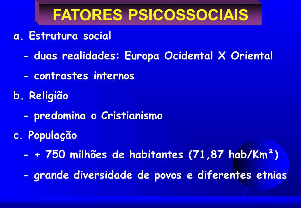 FATORES PSICOSSOCIAIS d.Analfabetismo: 1,3% e. IDH: 0,777 (Europa Oriental) f.