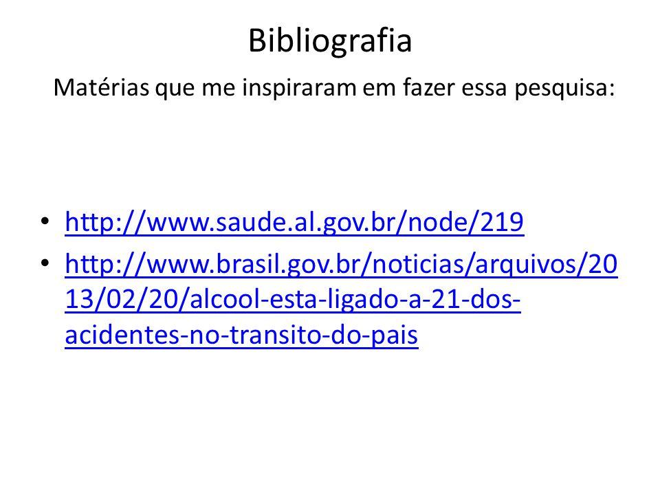 Bibliografia Matérias que me inspiraram em fazer essa pesquisa: http://www.saude.al.gov.br/node/219 http://www.brasil.gov.br/noticias/arquivos/20 13/0
