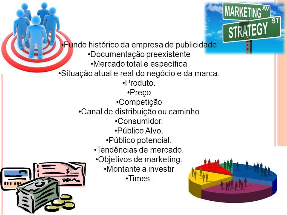 Fundo histórico da empresa de publicidade Documentação preexistente Mercado total e específica Situação atual e real do negócio e da marca.