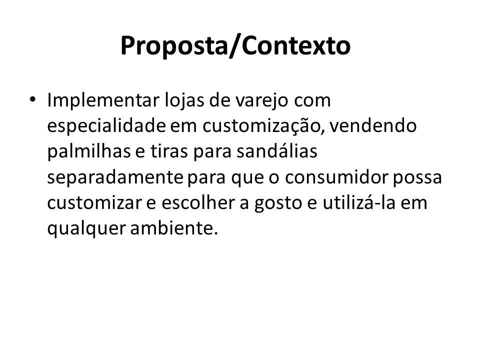 Proposta/Contexto Implementar lojas de varejo com especialidade em customização, vendendo palmilhas e tiras para sandálias separadamente para que o co