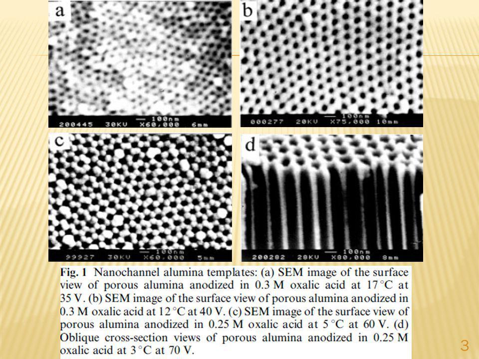 Afim de fabricar as matrizes de nanofios, uma fina película de Au foi depositado como um eletrodo de um dos lados da membrana de alumina anódica Os nanofios foram eletrodepositados apartir da seguinte solução e com pH 9,0: As tensões nas células mantidas em 0,8 V 4