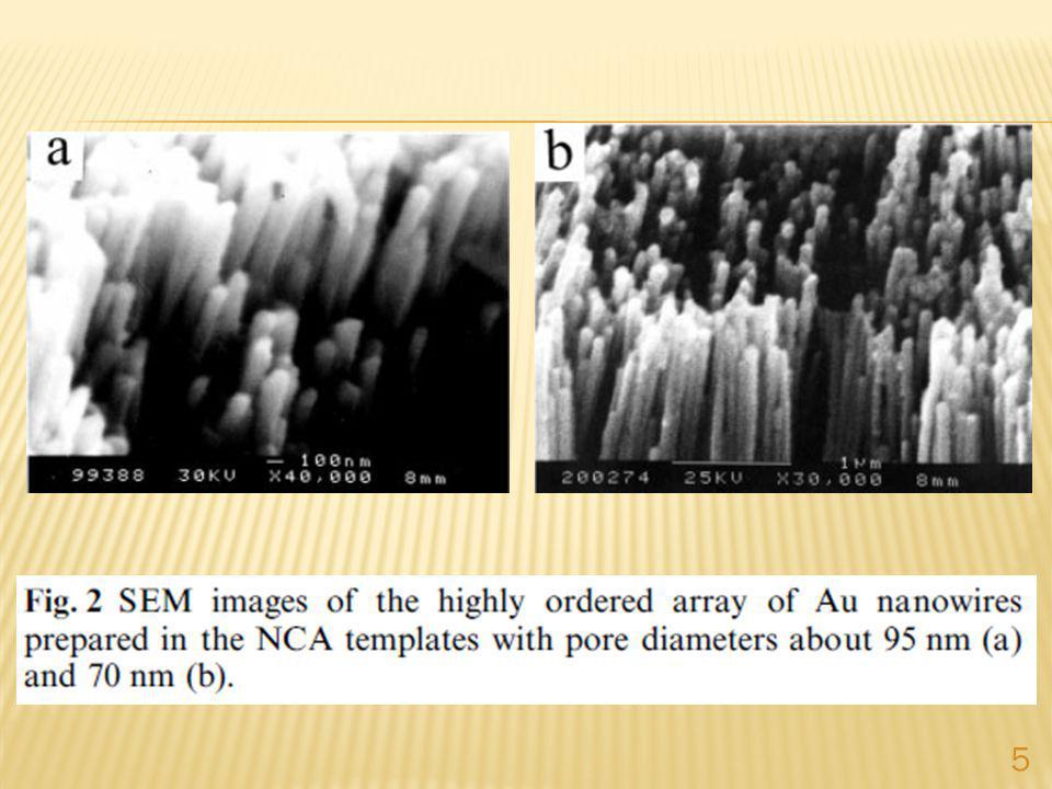 Os resultados indicam que o modelo com menor diâmetro de poro é favorável para a formação de nanofios de cristal único, enquanto que o modelo de poros com diâmetro maior é favorável para a formação de nanofios policristalinos.