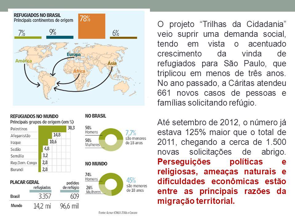 O projeto Trilhas da Cidadania veio suprir uma demanda social, tendo em vista o acentuado crescimento da vinda de refugiados para São Paulo, que tripl