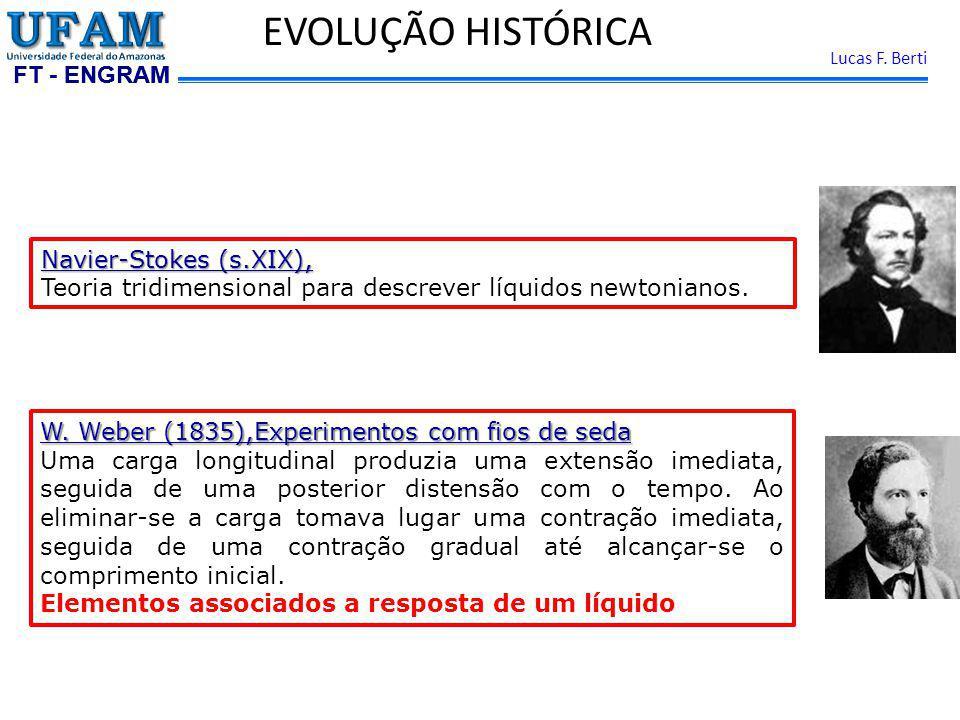 FT - ENGRAM Lucas F. Berti EVOLUÇÃO HISTÓRICA Navier-Stokes (s.XIX), Teoria tridimensional para descrever líquidos newtonianos. W. Weber (1835),Experi
