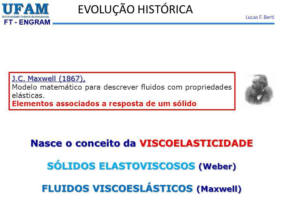 FT - ENGRAM Lucas F. Berti EVOLUÇÃO HISTÓRICA J.C. Maxwell (1867), Modelo matemático para descrever fluidos com propriedades elásticas. Elementos asso