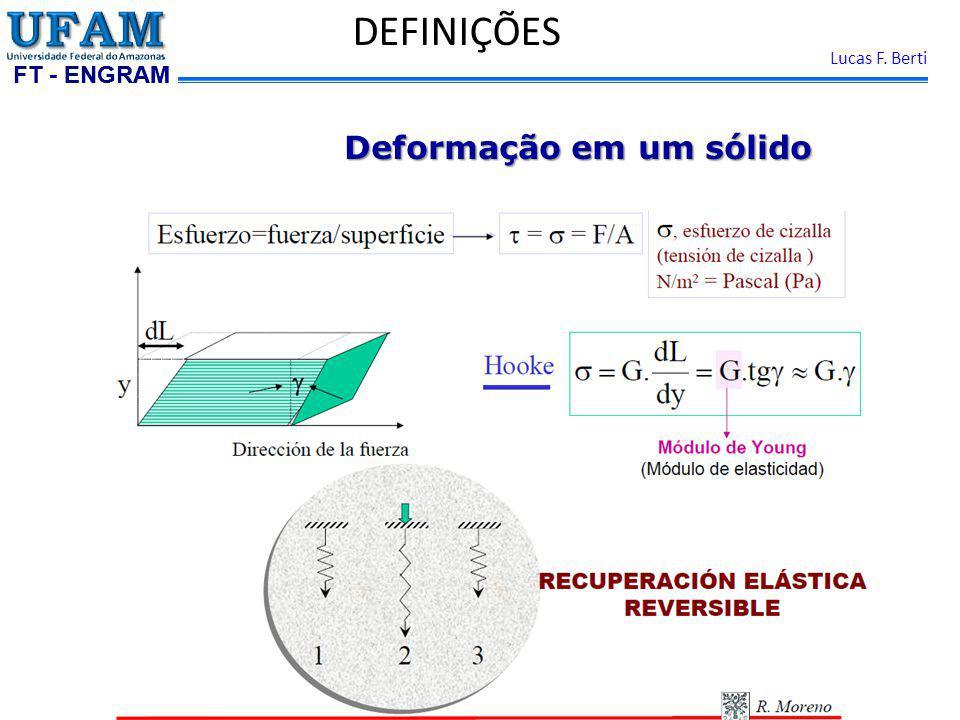 FT - ENGRAM Lucas F. Berti DEFINIÇÕES Deformação em um sólido