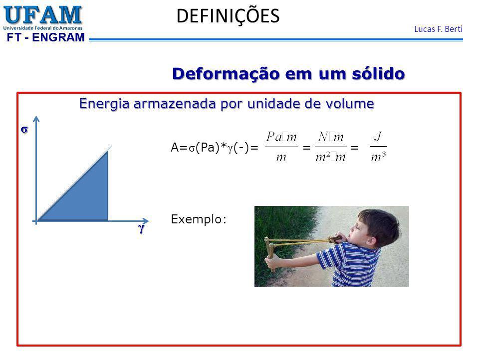FT - ENGRAM Lucas F. Berti DEFINIÇÕES Deformação em um sólido Energia armazenada por unidade de volume Energia armazenada por unidade de volume A= σ (