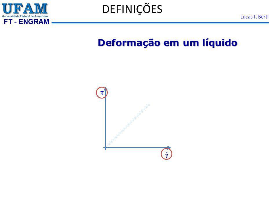 FT - ENGRAM Lucas F. Berti DEFINIÇÕES Deformação em um líquido τγ.