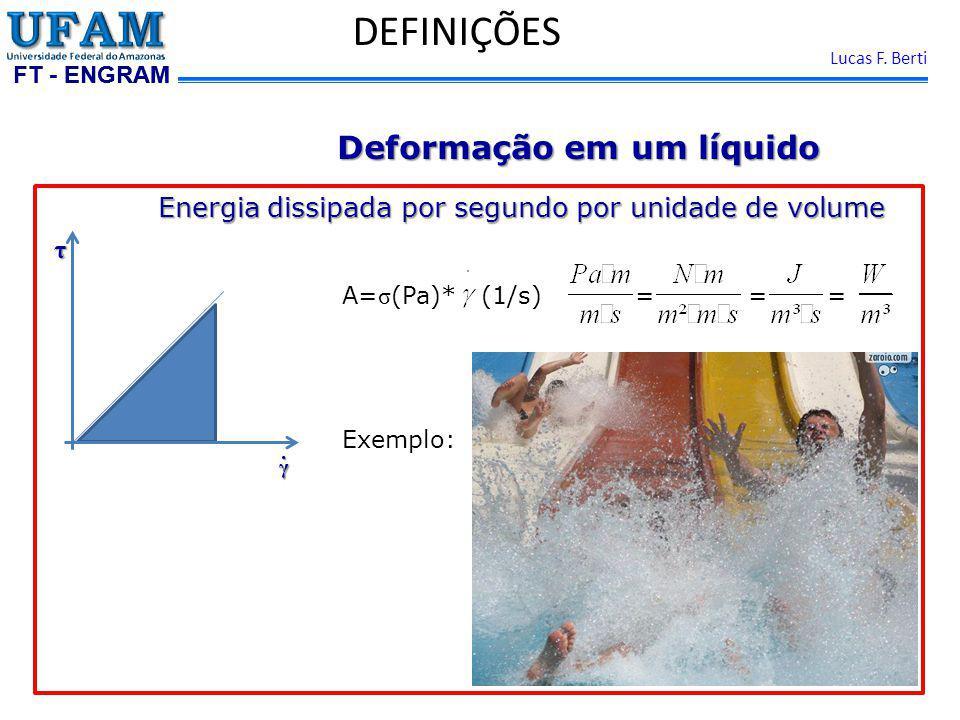 FT - ENGRAM Lucas F. Berti DEFINIÇÕES Deformação em um líquido Energia dissipada por segundo por unidade de volume Energia dissipada por segundo por u