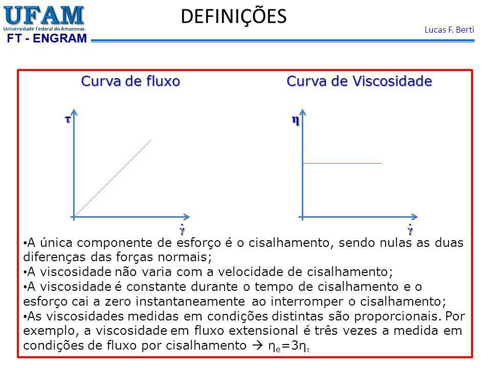 FT - ENGRAM Lucas F. Berti DEFINIÇÕESτγ.ηγ. Curva de fluxo Curva de Viscosidade Curva de fluxo Curva de Viscosidade A única componente de esforço é o