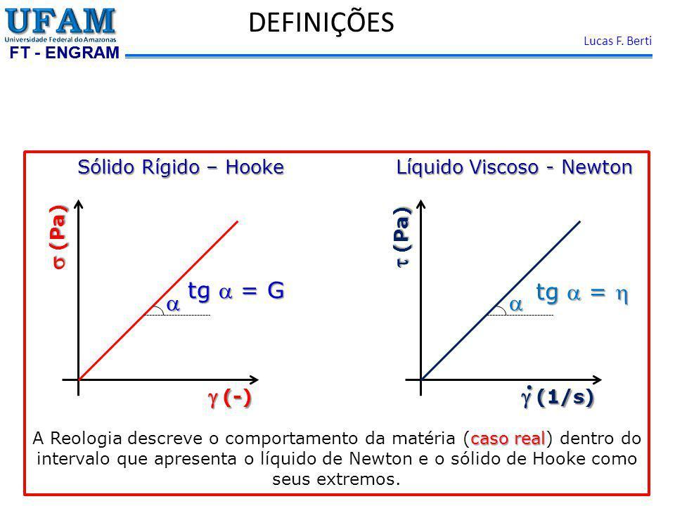 FT - ENGRAM Lucas F. Berti DEFINIÇÕES Sólido Rígido – Hooke Líquido Viscoso - Newton Sólido Rígido – Hooke Líquido Viscoso - Newton caso real A Reolog