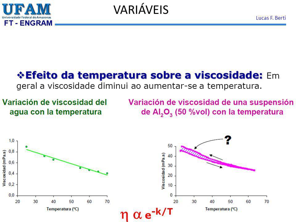 FT - ENGRAM Lucas F. Berti VARIÁVEIS Efeito da temperatura sobre a viscosidade: Efeito da temperatura sobre a viscosidade: Em geral a viscosidade dimi