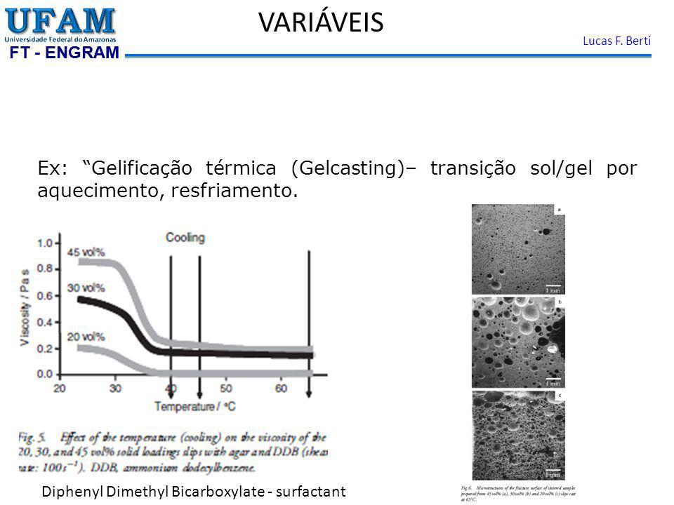 FT - ENGRAM Lucas F. Berti VARIÁVEIS Ex: Gelificação térmica (Gelcasting)– transição sol/gel por aquecimento, resfriamento. Diphenyl Dimethyl Bicarbox