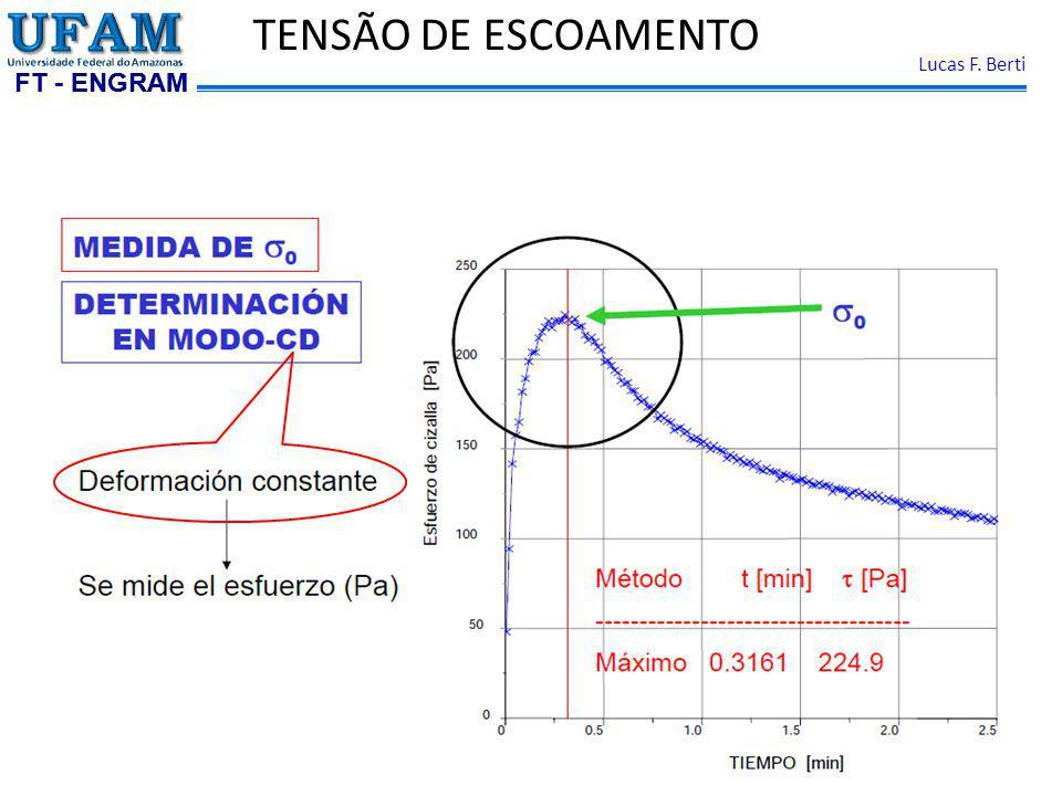 FT - ENGRAM Lucas F. Berti TENSÃO DE ESCOAMENTO