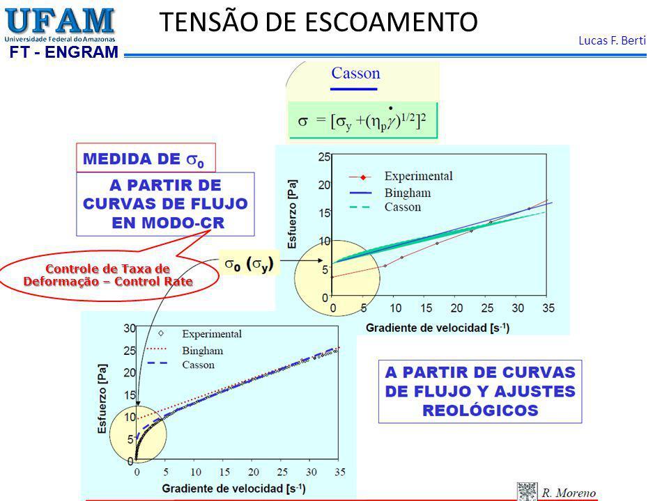 FT - ENGRAM Lucas F. Berti TENSÃO DE ESCOAMENTO Controle de Taxa de Deformação – Control Rate
