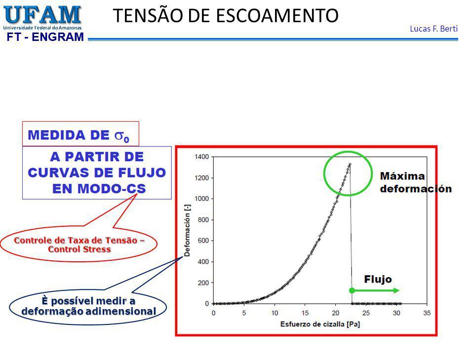 FT - ENGRAM Lucas F. Berti TENSÃO DE ESCOAMENTO Controle de Taxa de Tensão – Control Stress È possível medir a deformação adimensional