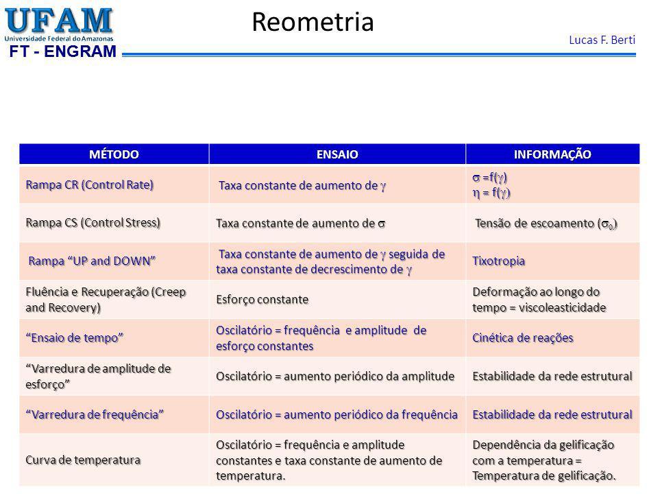 FT - ENGRAM Lucas F. Berti ReometriaMÉTODOENSAIOINFORMAÇÃO Rampa CR (Control Rate) Taxa constante de aumento de Taxa constante de aumento de =f( ) =f(
