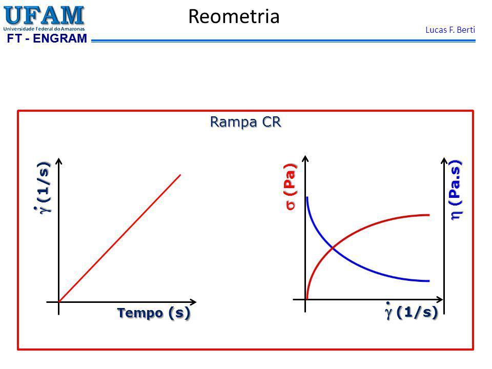 FT - ENGRAM Lucas F. Berti Reometria Rampa CR (1/s) (1/s) Tempo (s) (Pa.s) (Pa.s) (1/s) (1/s) (Pa) (Pa)