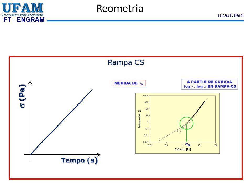 FT - ENGRAM Lucas F. Berti Reometria Rampa CS (Pa) (Pa) Tempo s)