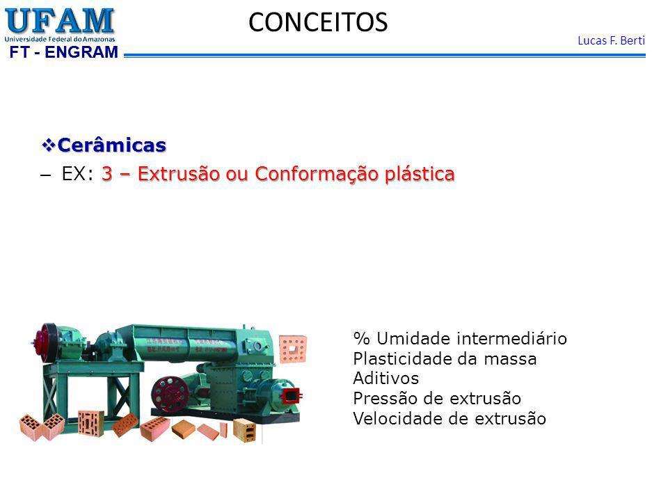FT - ENGRAM Lucas F. Berti Cerâmicas Cerâmicas 3 – Extrusão ou Conformação plástica – EX: 3 – Extrusão ou Conformação plástica CONCEITOS % Umidade int